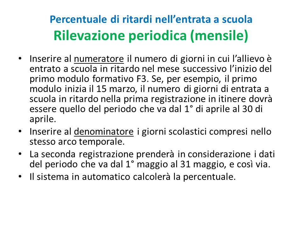 Percentuale di ritardi nell'entrata a scuola Rilevazione periodica (mensile)