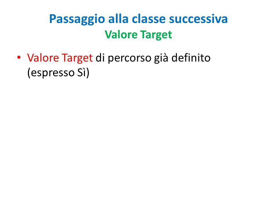 Passaggio alla classe successiva Valore Target