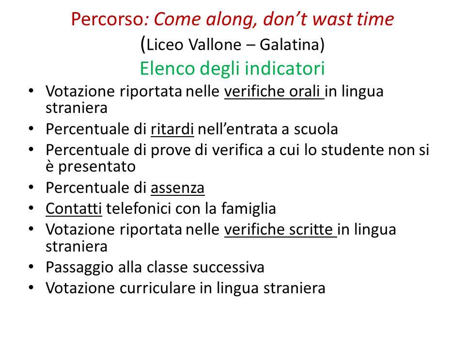 Percorso: Come along, don't wast time (Liceo Vallone – Galatina) Elenco degli indicatori