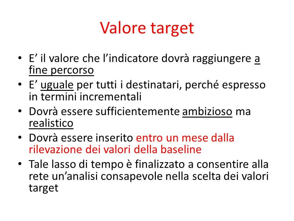 Valore target E' il valore che l'indicatore dovrà raggiungere a fine percorso.