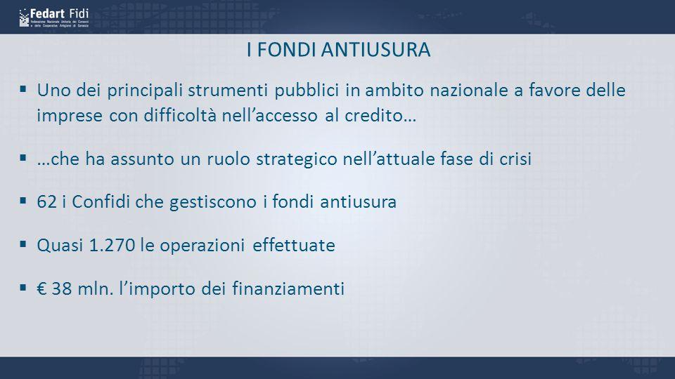 I FONDI ANTIUSURA Uno dei principali strumenti pubblici in ambito nazionale a favore delle imprese con difficoltà nell'accesso al credito…