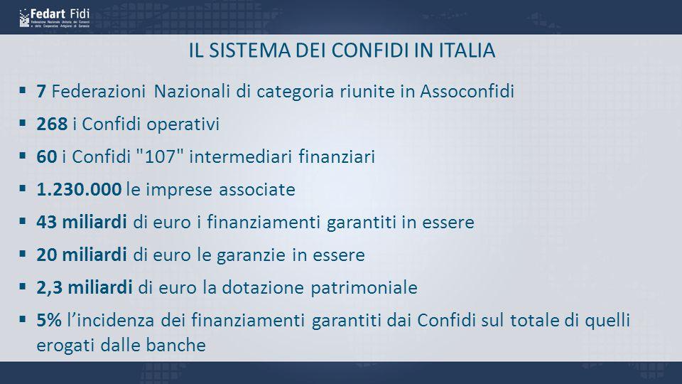 IL SISTEMA DEI CONFIDI IN ITALIA