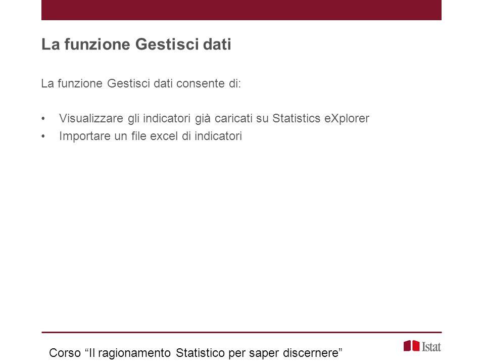 La funzione Gestisci dati