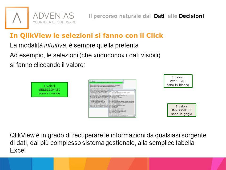 In QlikView le selezioni si fanno con il Click