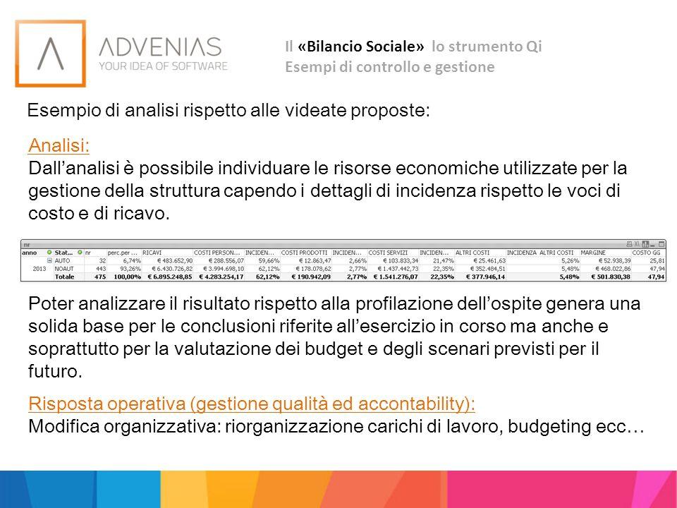 Esempio di analisi rispetto alle videate proposte:
