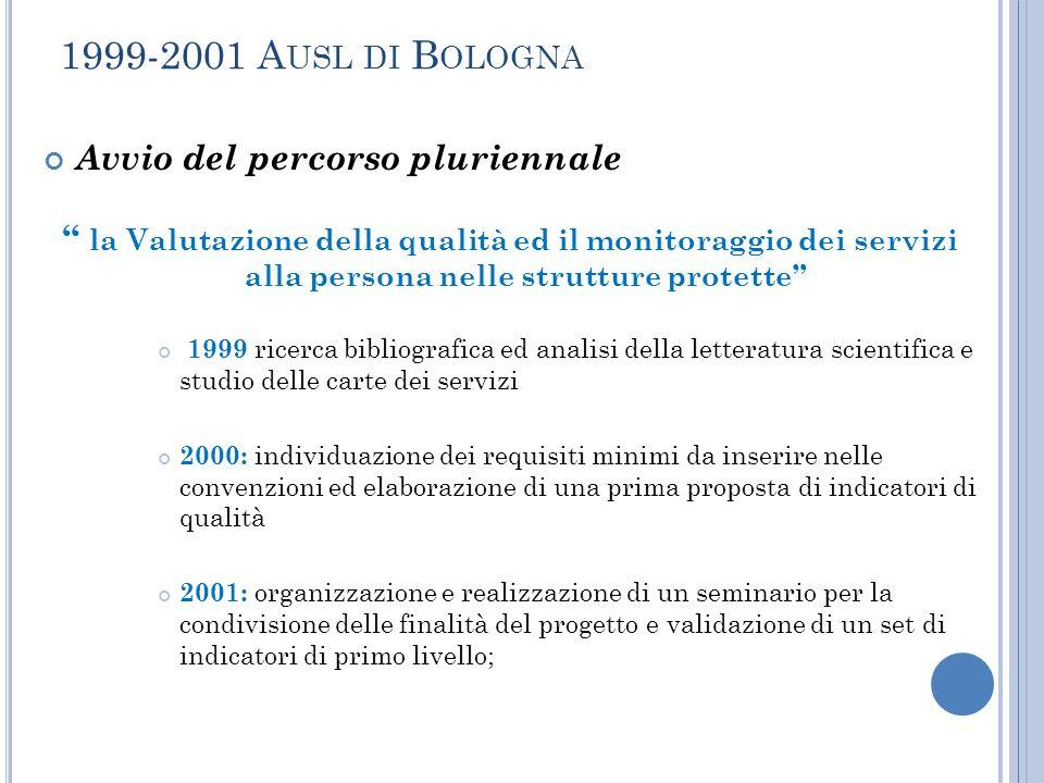 1999-2001 Ausl di Bologna Avvio del percorso pluriennale