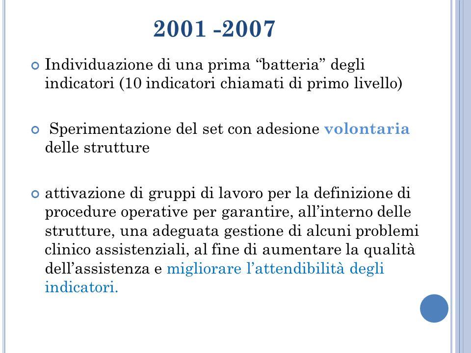 2001 -2007 Individuazione di una prima batteria degli indicatori (10 indicatori chiamati di primo livello)