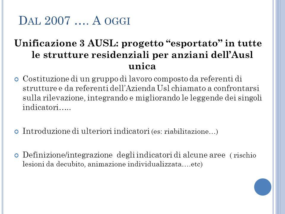 Dal 2007 …. A oggi Unificazione 3 AUSL: progetto esportato in tutte le strutture residenziali per anziani dell'Ausl unica.