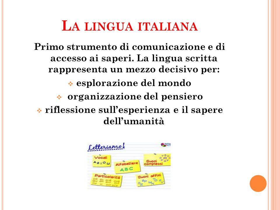 La lingua italiana Primo strumento di comunicazione e di accesso ai saperi. La lingua scritta rappresenta un mezzo decisivo per: