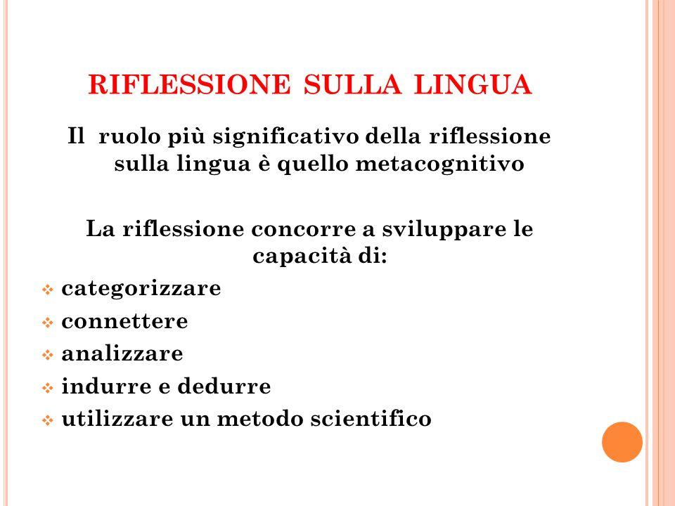 riflessione sulla lingua