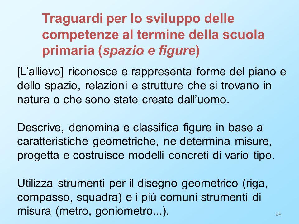 Traguardi per lo sviluppo delle competenze al termine della scuola primaria (spazio e figure)