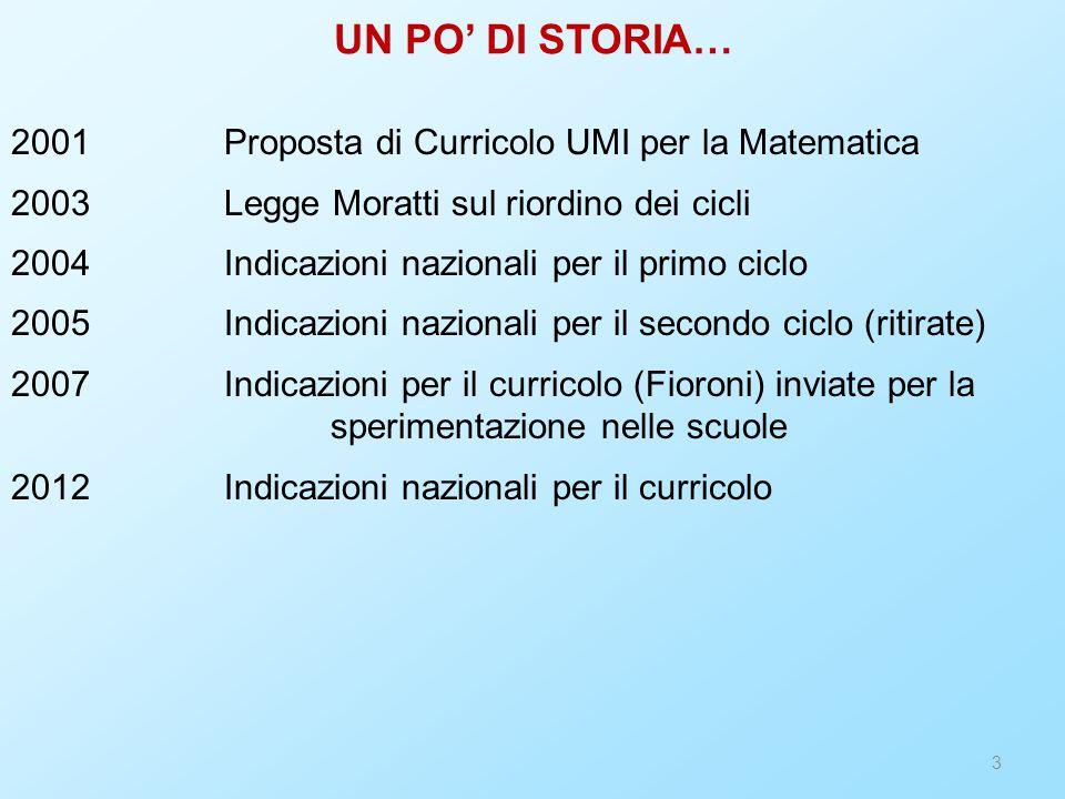 UN PO' DI STORIA… 2001 Proposta di Curricolo UMI per la Matematica