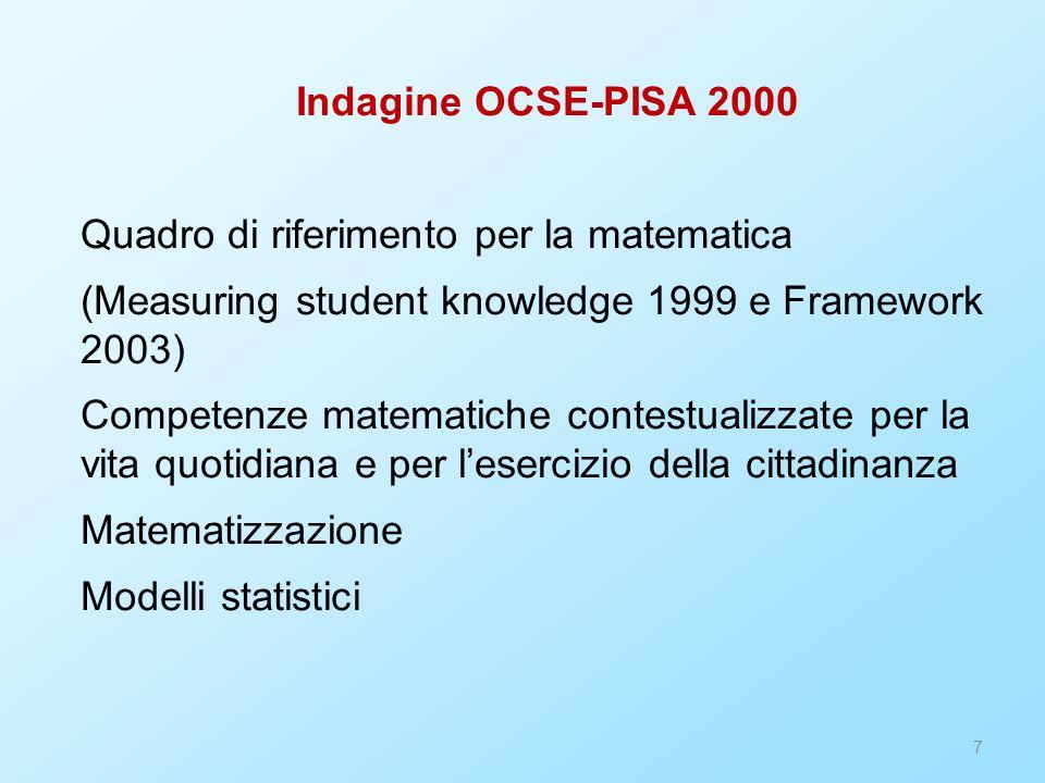 Indagine OCSE-PISA 2000 Quadro di riferimento per la matematica. (Measuring student knowledge 1999 e Framework 2003)