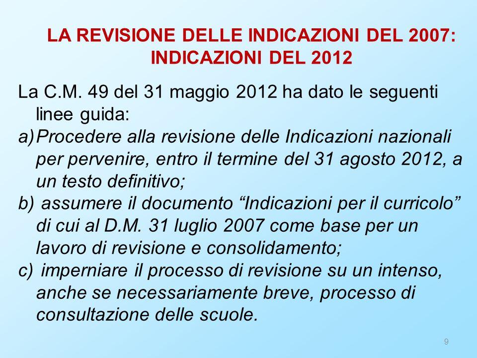 LA REVISIONE DELLE INDICAZIONI DEL 2007: INDICAZIONI DEL 2012