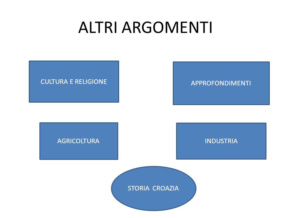 ALTRI ARGOMENTI CULTURA E RELIGIONE APPROFONDIMENTI AGRICOLTURA