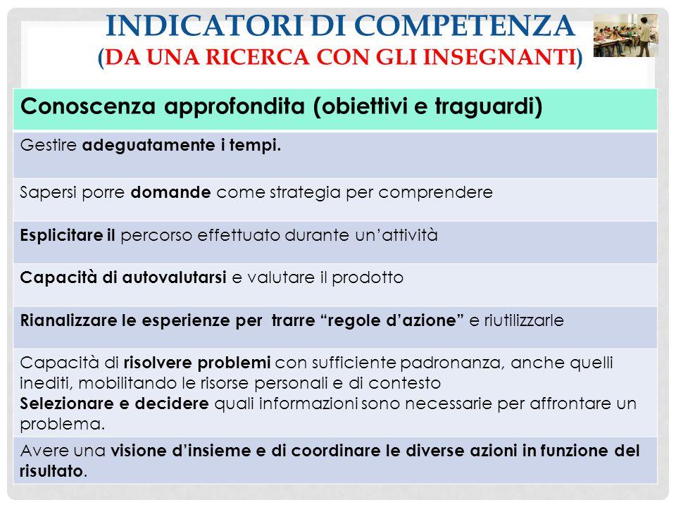 Indicatori di competenza (da una ricerca con gli insegnanti)