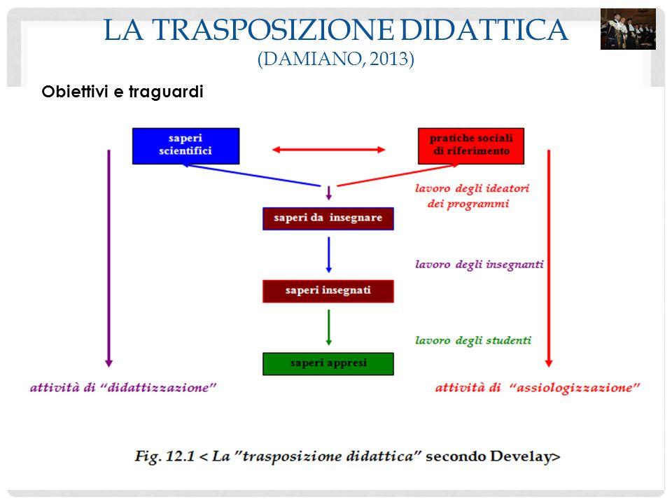 La trasposizione didattica (Damiano, 2013)
