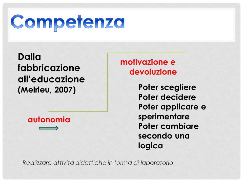 Competenza Dalla fabbricazione all'educazione (Meirieu, 2007)