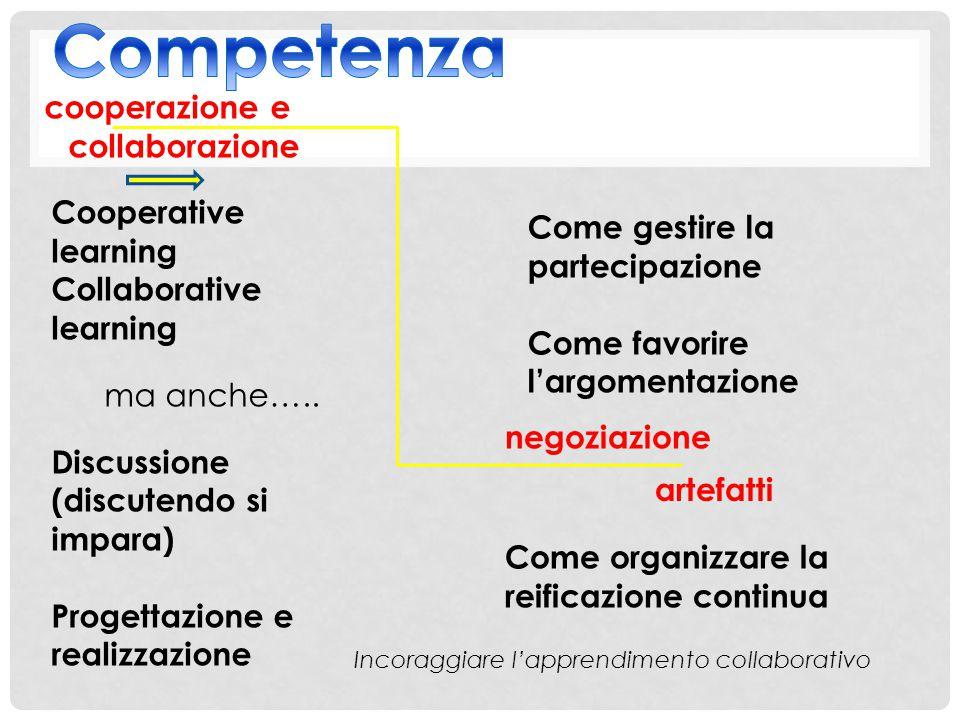 Competenza cooperazione e collaborazione Cooperative learning
