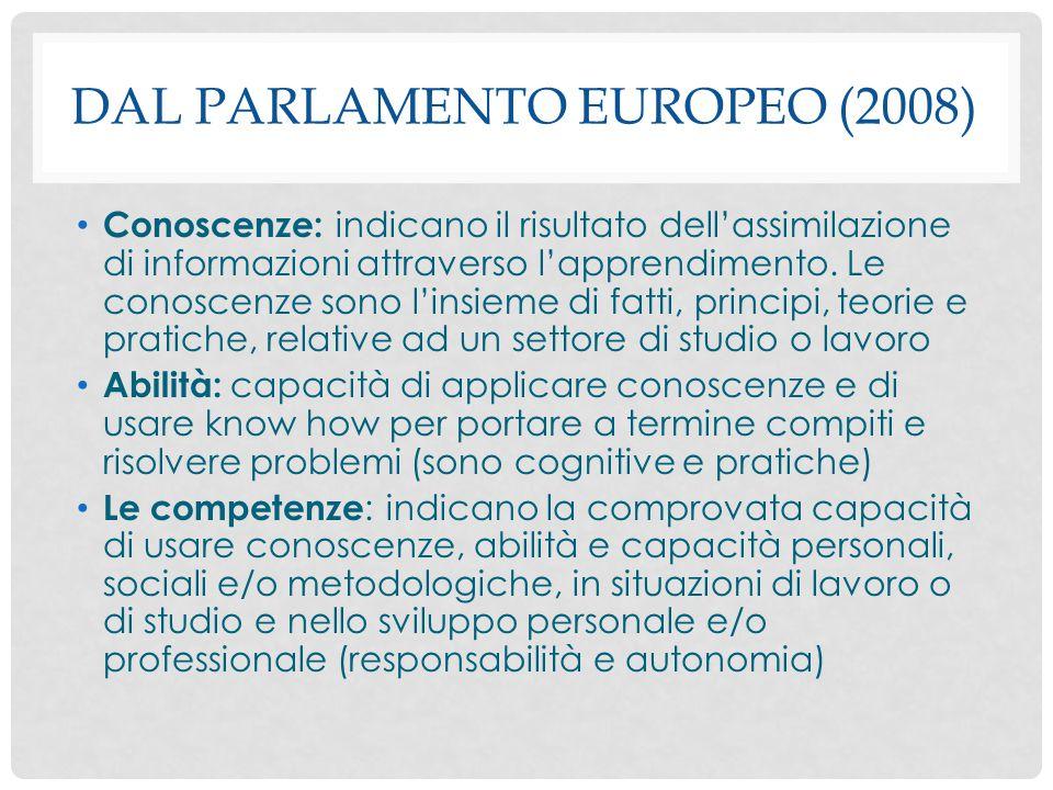 Dal Parlamento Europeo (2008)