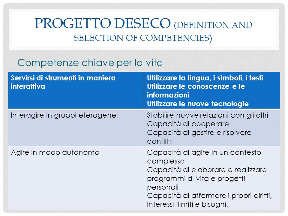 Progetto DeSeCo (Definition and Selection of Competencies)