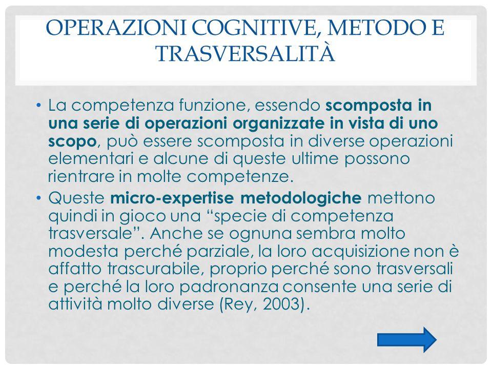 Operazioni cognitive, Metodo e trasversalità