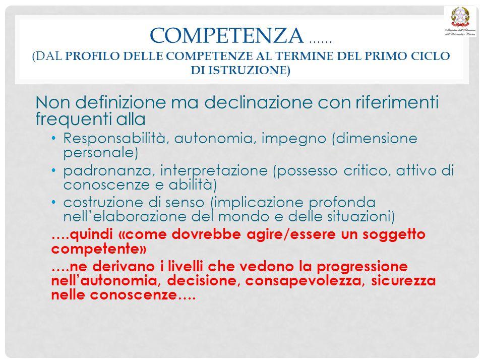 Competenza …… (dal Profilo delle competenze al termine del primo ciclo di istruzione)