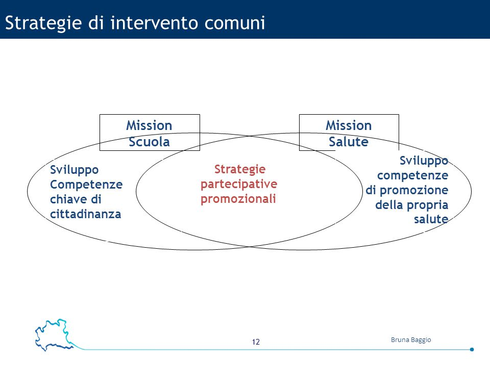 Strategie di intervento comuni