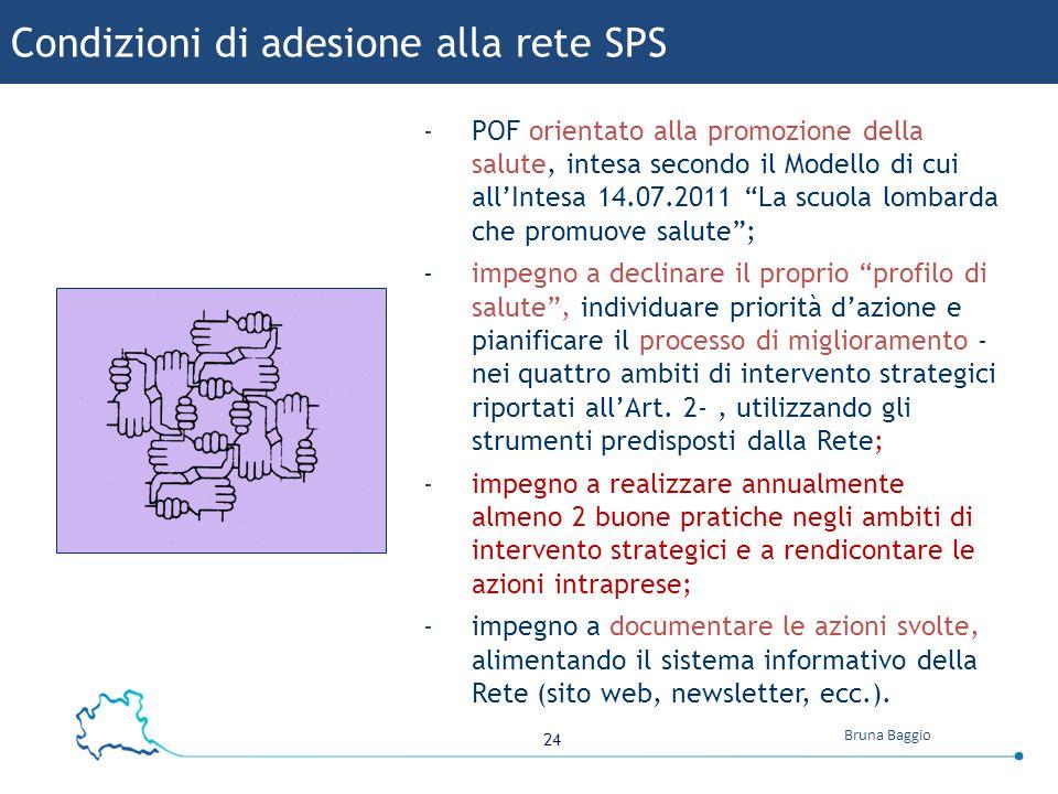 Condizioni di adesione alla rete SPS