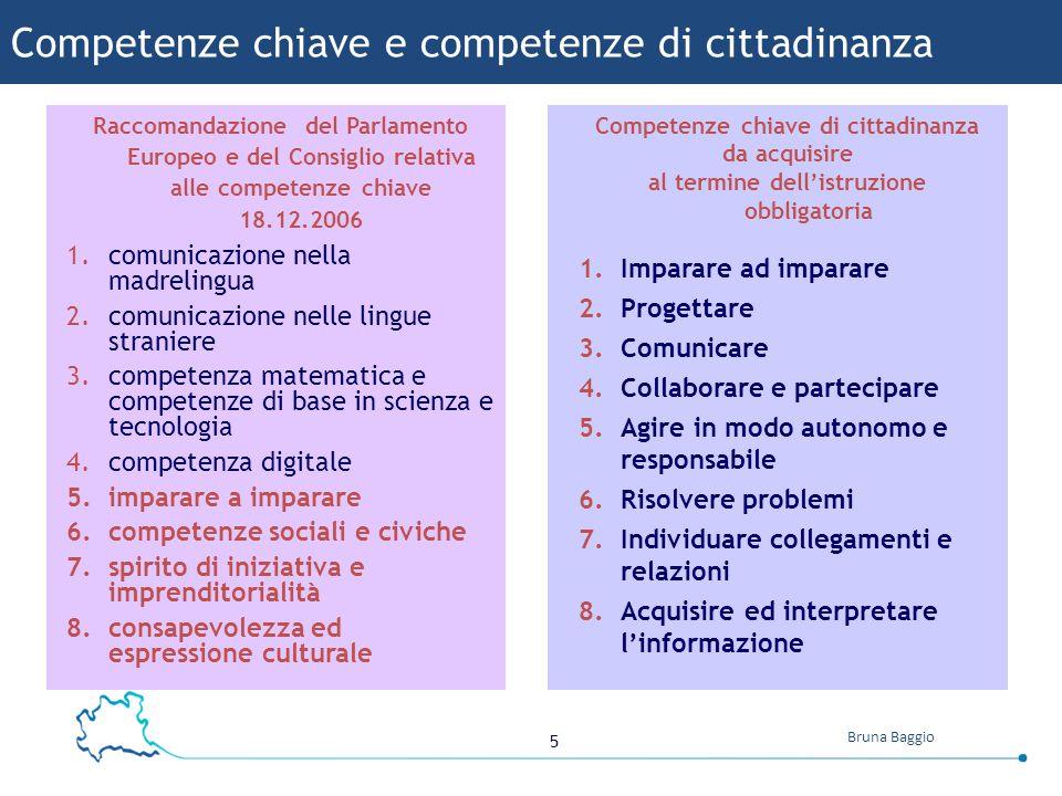 Competenze chiave e competenze di cittadinanza