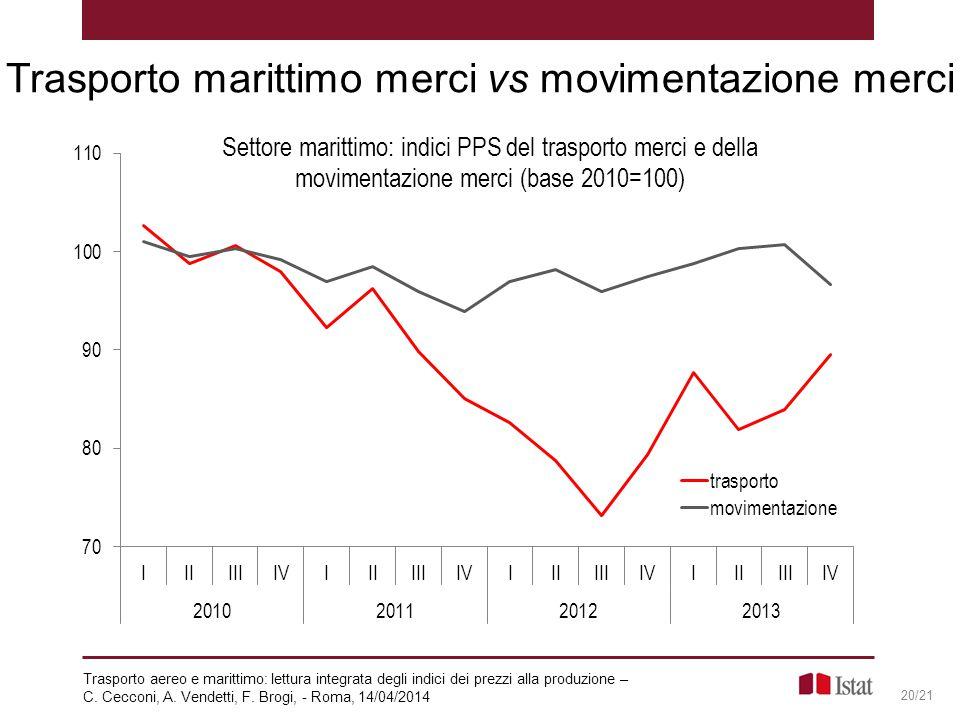 Trasporto marittimo merci vs movimentazione merci