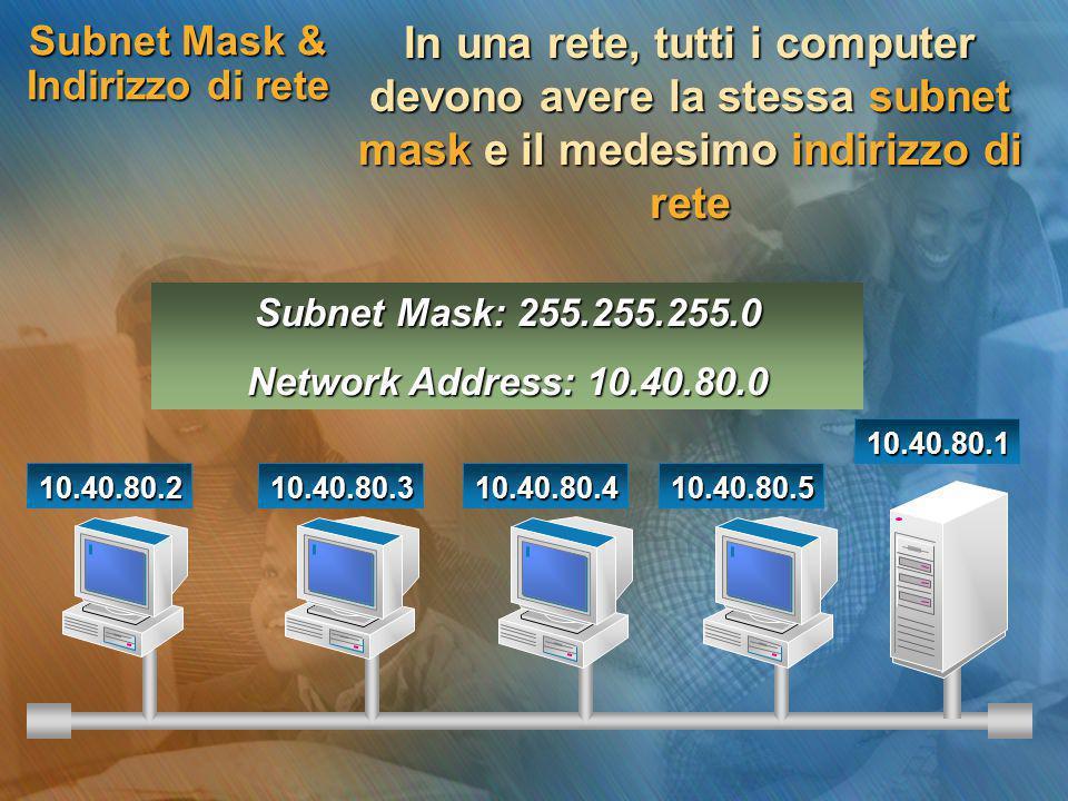 Subnet Mask & Indirizzo di rete