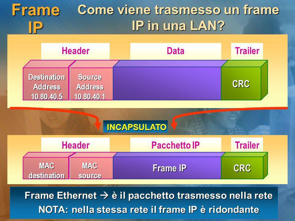Come viene trasmesso un frame IP in una LAN