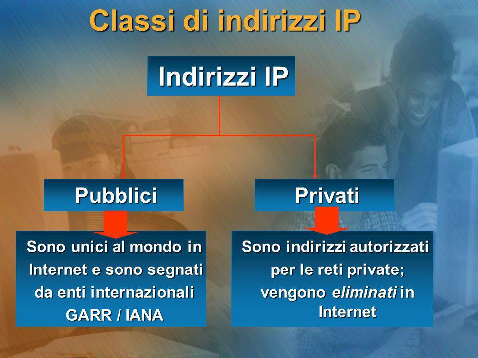 Classi di indirizzi IP Indirizzi IP Pubblici Privati