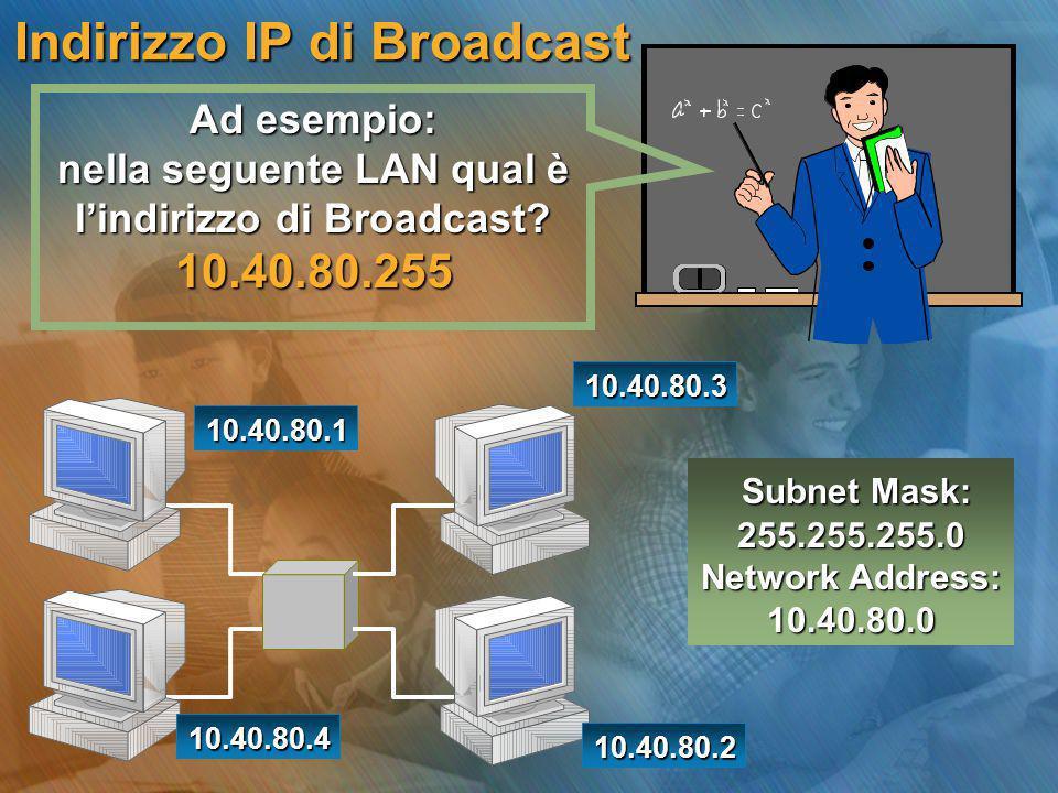 Indirizzo IP di Broadcast