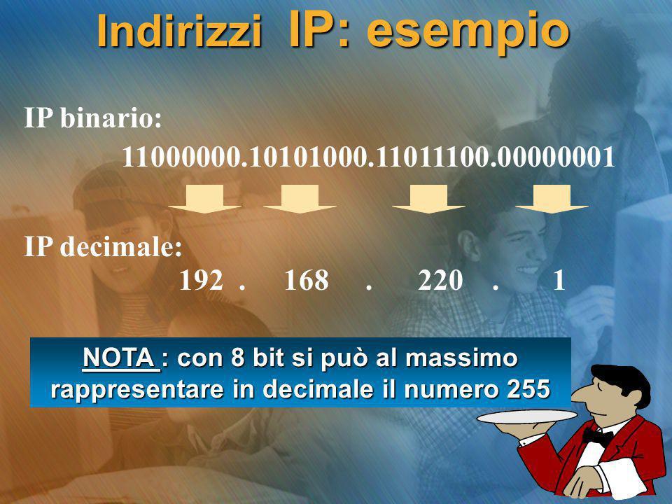 Indirizzi IP: esempio IP binario: 11000000.10101000.11011100.00000001