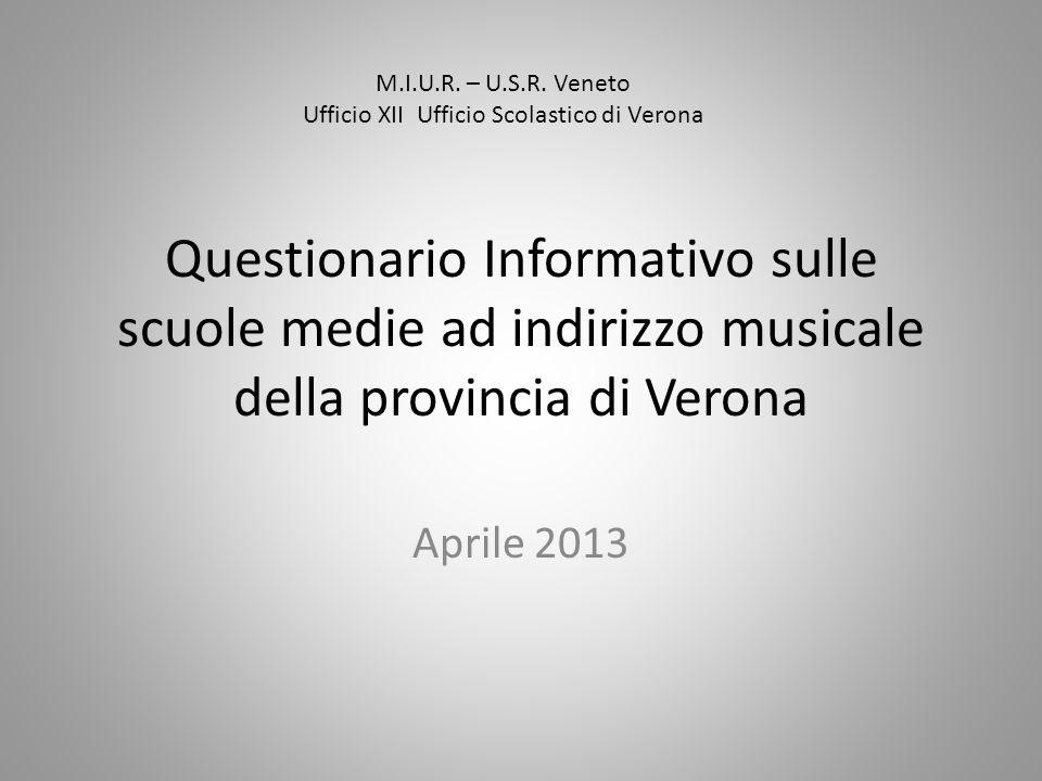 Ufficio XII Ufficio Scolastico di Verona