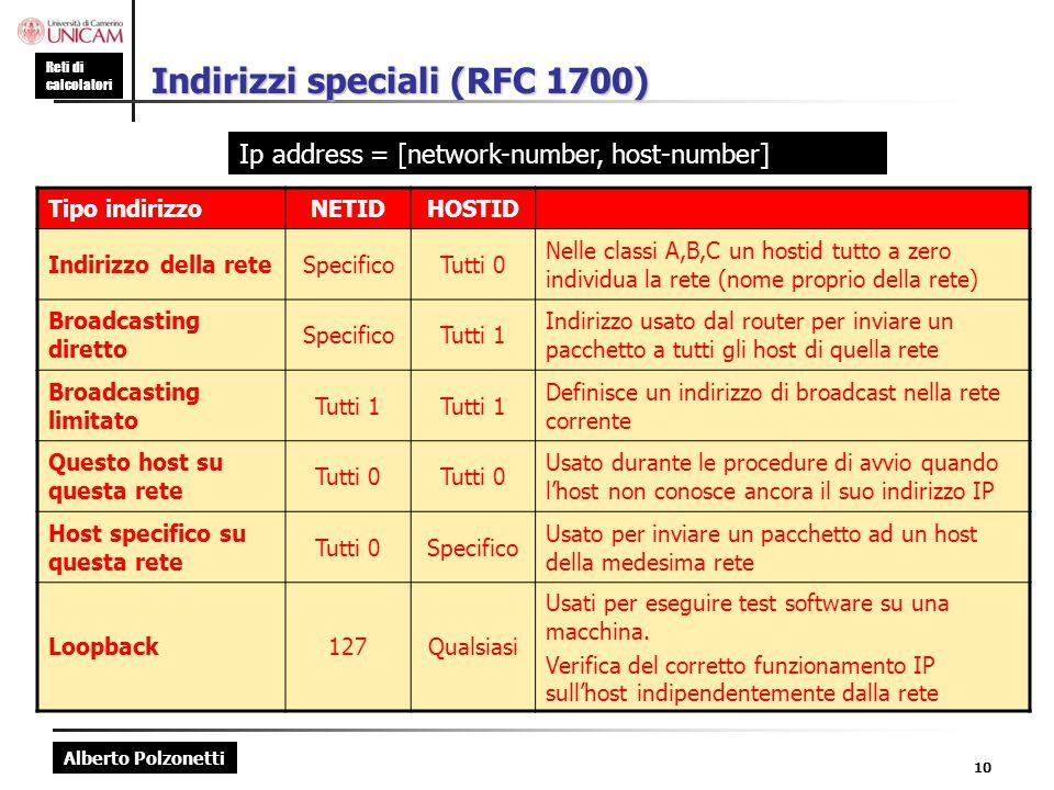 Indirizzi speciali (RFC 1700)