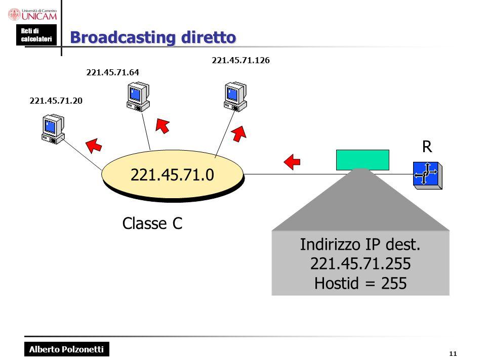 Broadcasting diretto R 221.45.71.0 Classe C Indirizzo IP dest.