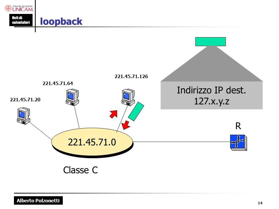 loopback Indirizzo IP dest. 127.x.y.z R 221.45.71.0 Classe C