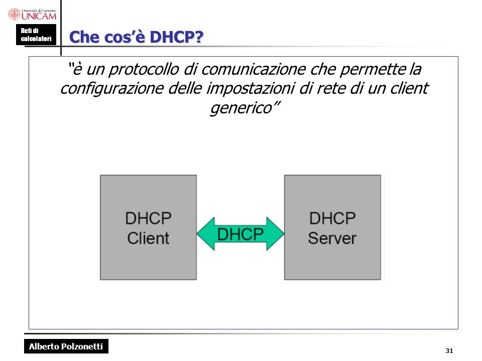 Che cos'è DHCP.