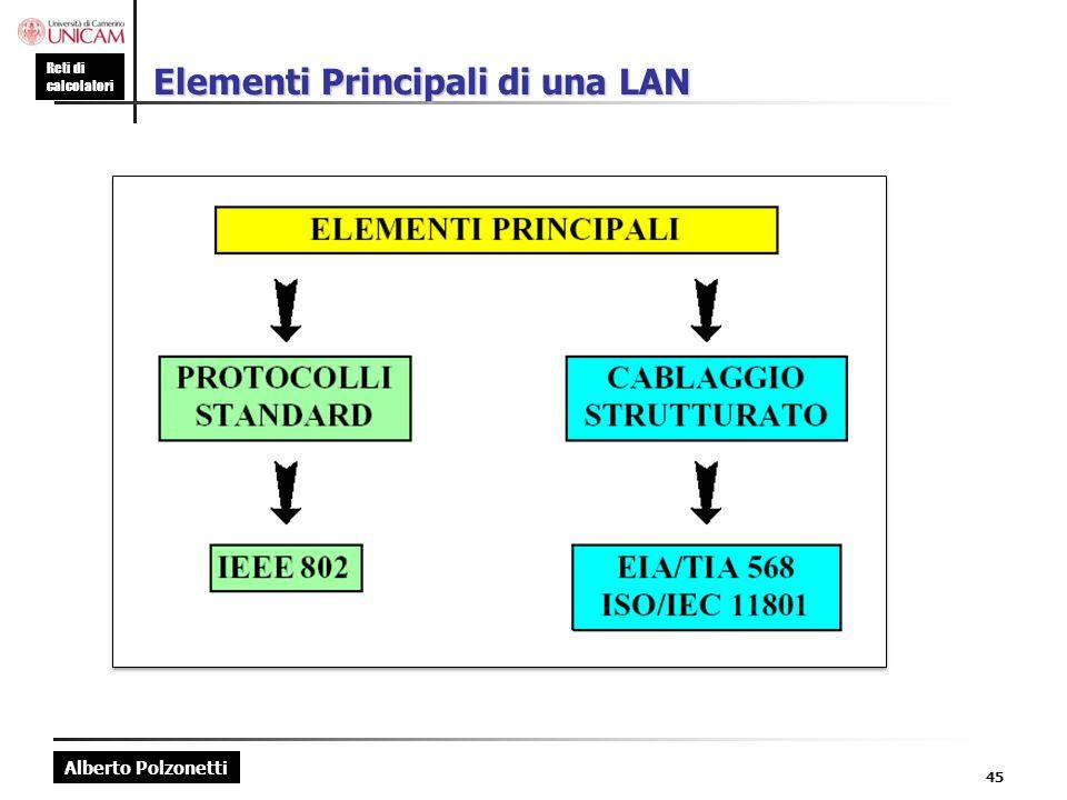 Elementi Principali di una LAN