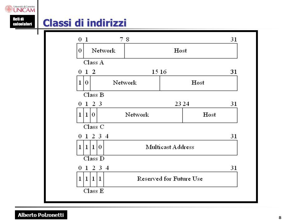 Classi di indirizzi