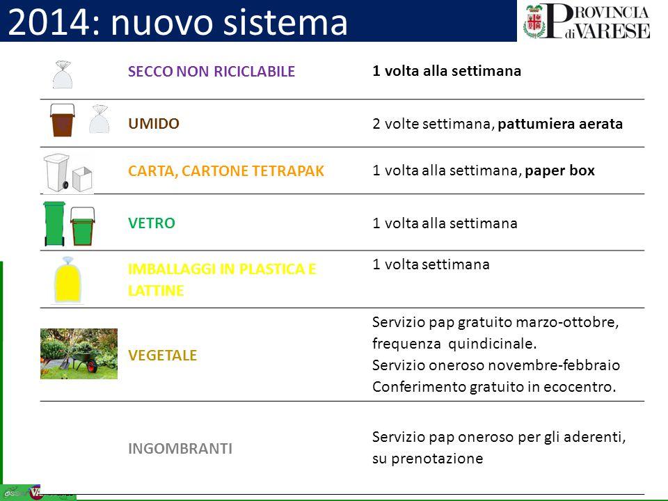 2014: nuovo sistema SECCO NON RICICLABILE 1 volta alla settimana UMIDO