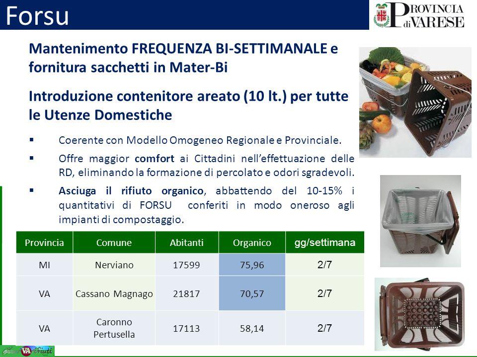 Forsu Mantenimento FREQUENZA BI-SETTIMANALE e fornitura sacchetti in Mater-Bi.