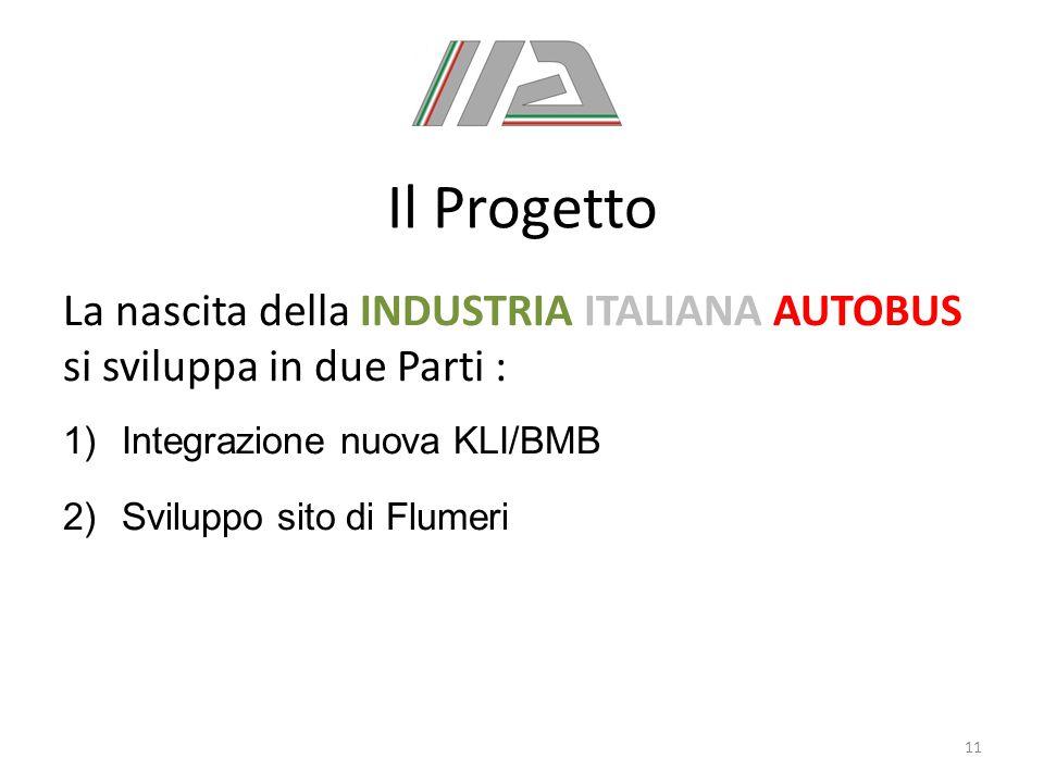 Il Progetto La nascita della INDUSTRIA ITALIANA AUTOBUS si sviluppa in due Parti : Integrazione nuova KLI/BMB.