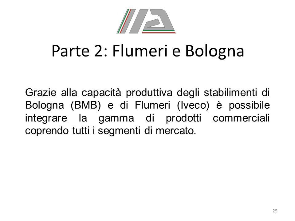 Parte 2: Flumeri e Bologna