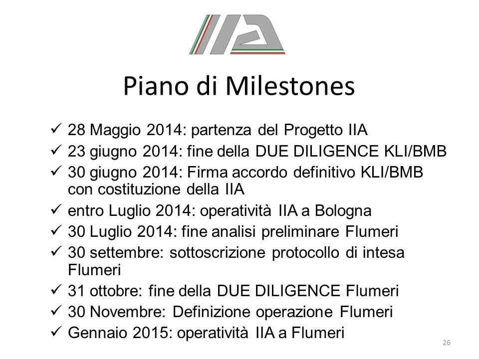 Piano di Milestones 28 Maggio 2014: partenza del Progetto IIA