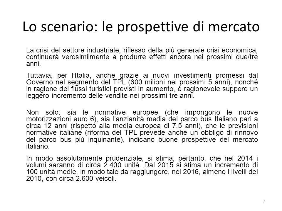 Lo scenario: le prospettive di mercato