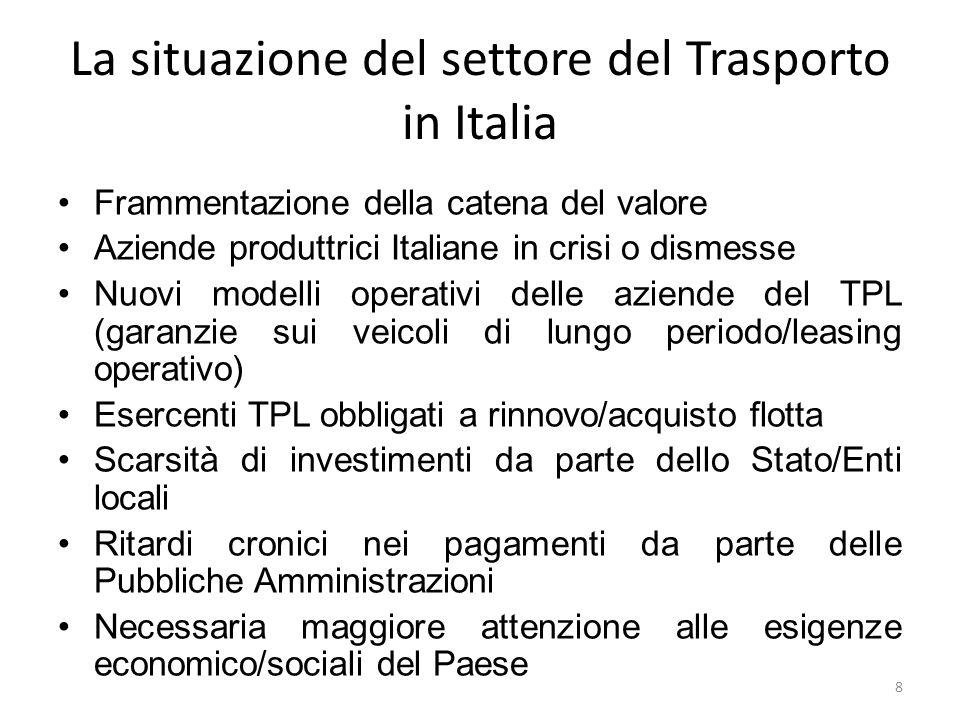La situazione del settore del Trasporto in Italia